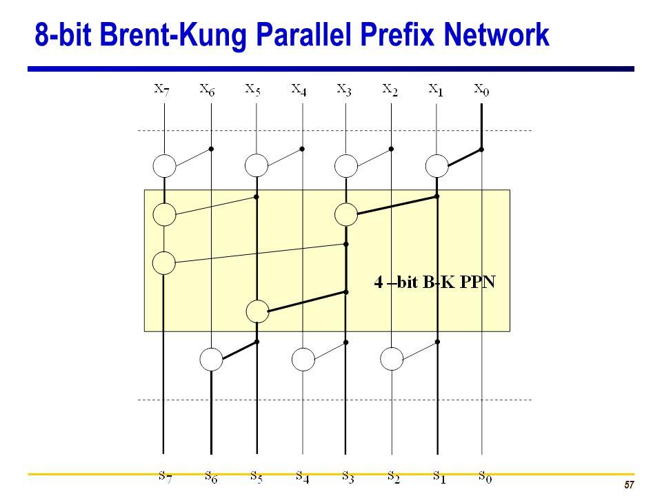 57 8-bit Brent-Kung Parallel Prefix Network