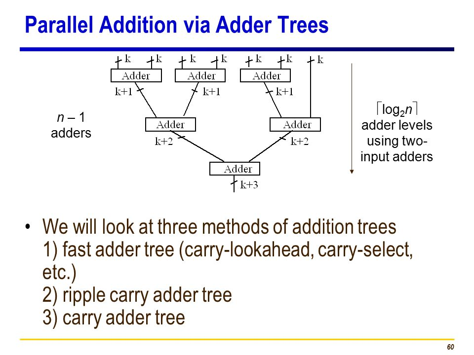 60 Parallel Addition via Adder Trees We will look at three methods of addition trees 1) fast adder tree (carry-lookahead, carry-select, etc.) 2) ripple carry adder tree 3) carry adder tree  log 2 n  adder levels using two- input adders n – 1 adders