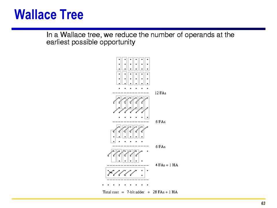 63 Wallace Tree
