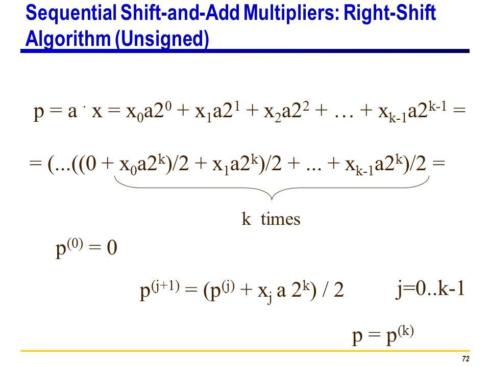 72 p = a  x = x 0 a2 0 + x 1 a2 1 + x 2 a2 2 + … + x k-1 a2 k-1 = (...((0 + x 0 a2 k )/2 + x 1 a2 k )/2 +...