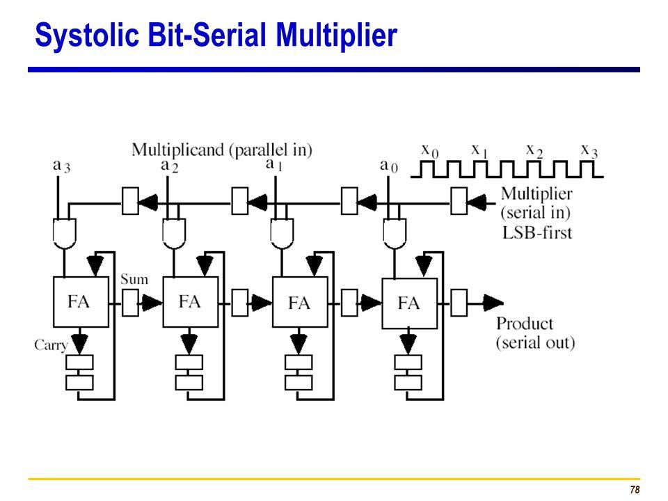 78 Systolic Bit-Serial Multiplier
