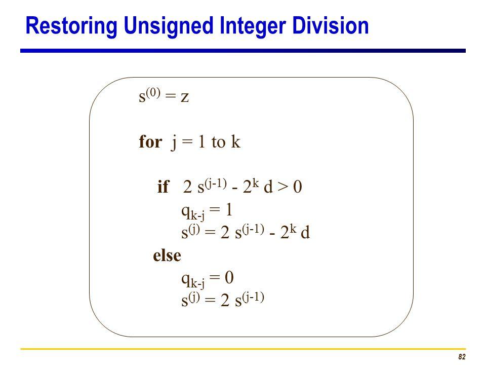 82 s (0) = z for j = 1 to k if 2 s (j-1) - 2 k d > 0 q k-j = 1 s (j) = 2 s (j-1) - 2 k d else q k-j = 0 s (j) = 2 s (j-1) Restoring Unsigned Integer Division