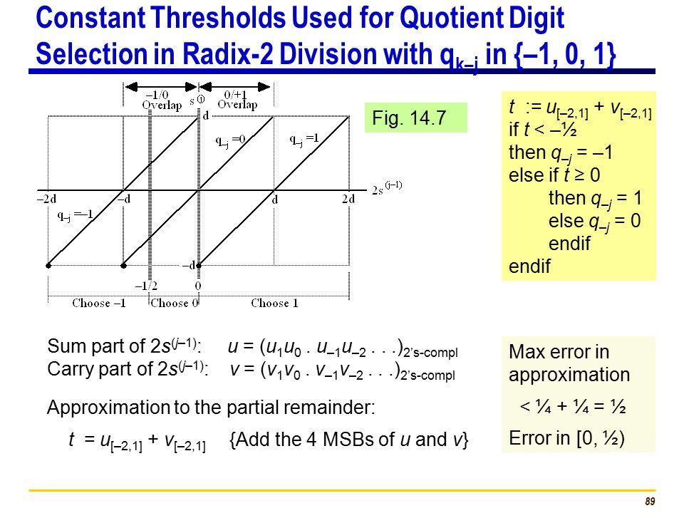 89 Fig. 14.7 Sum part of 2s (j–1) : u = (u 1 u 0. u –1 u –2...) 2's-compl Carry part of 2s (j–1) : v = (v 1 v 0. v –1 v –2...) 2's-compl Approximation