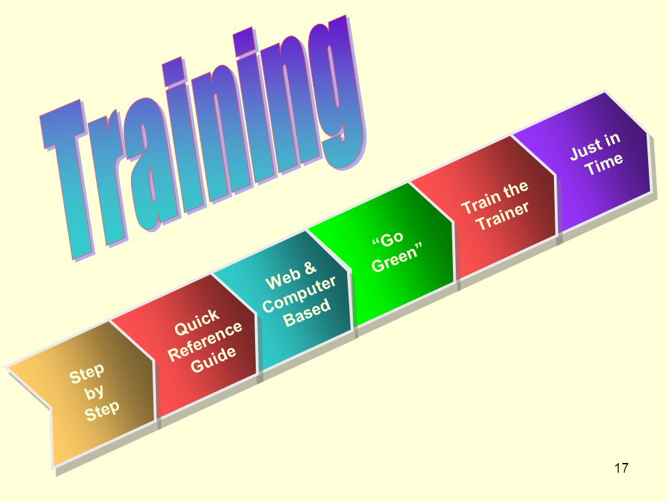 17 Just in Time Train the Trainer Go Green Web & Computer Based Quick Reference Guide Step by Step