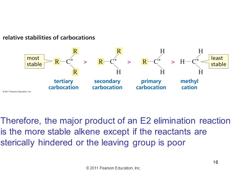 © 2011 Pearson Education, Inc. Consider the elimination of 2-fluoropentane… A carbanion-like transition state 15