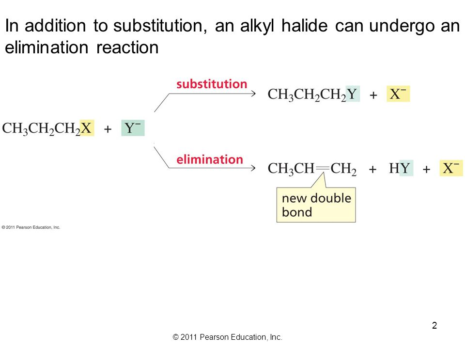 © 2011 Pearson Education, Inc. Chapter 9 Elimination Reactions of Alkyl Halides Competition Between Substitution and Elimination Organic Chemistry 6 t