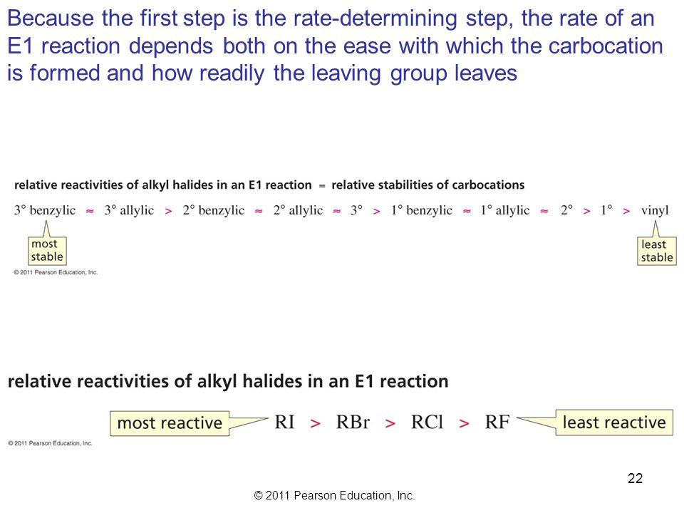 © 2011 Pearson Education, Inc. Reaction coordinate diagram for the E1 reaction of 2-chloro-2-methylbutane 21