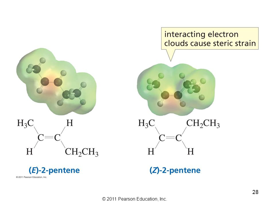 © 2011 Pearson Education, Inc. Consider the stereoselectivity of the E2 reaction The alkene with the bulkiest groups on opposite sides of the double b