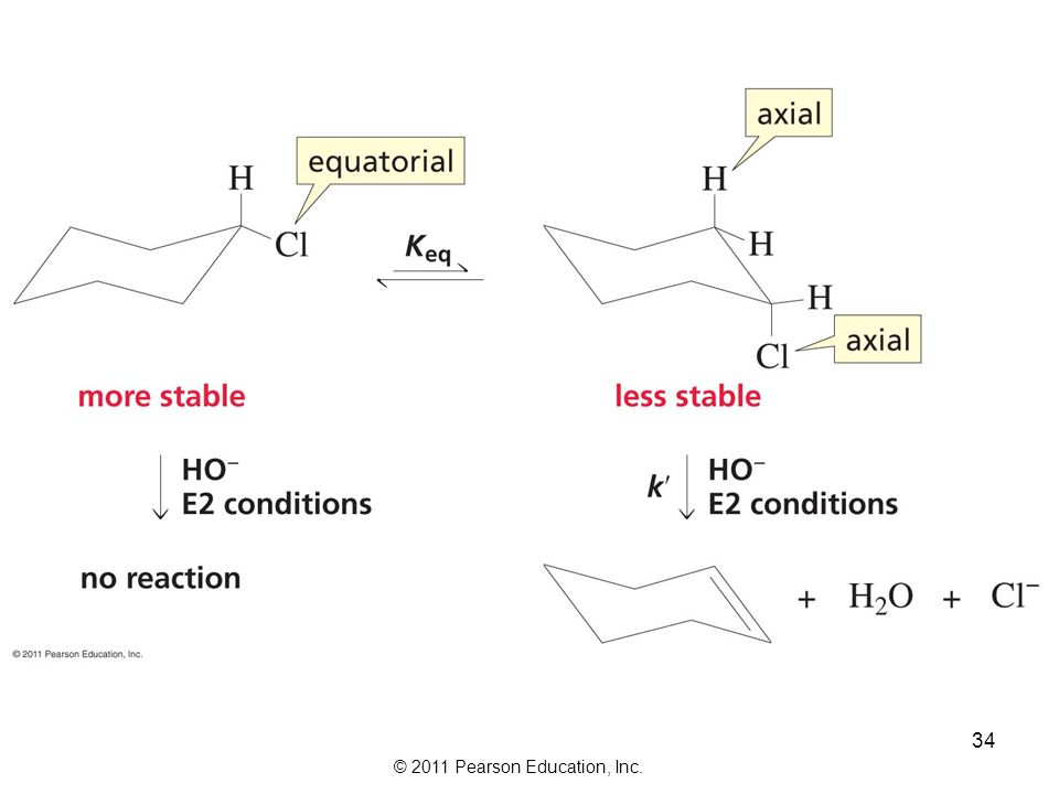 © 2011 Pearson Education, Inc. Elimination from Cyclic Compounds In an E2 reaction, groups to be eliminated must be in axial positions 33