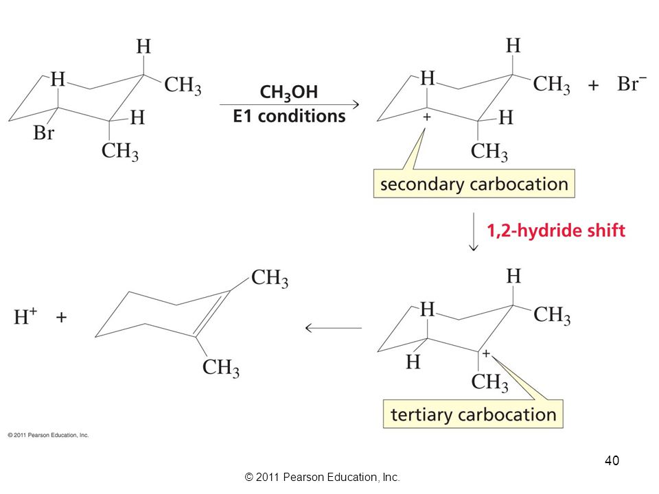 © 2011 Pearson Education, Inc. E1 Elimination from Cyclic Compounds No axial orientation required for the E1 reaction. 39
