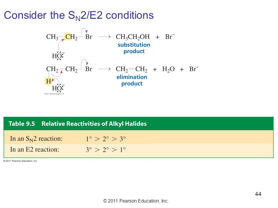 © 2011 Pearson Education, Inc. Competition Between Substitution and Elimination Alkyl halides can undergo S N 2, S N 1, E2, and E1 1) decide whether t