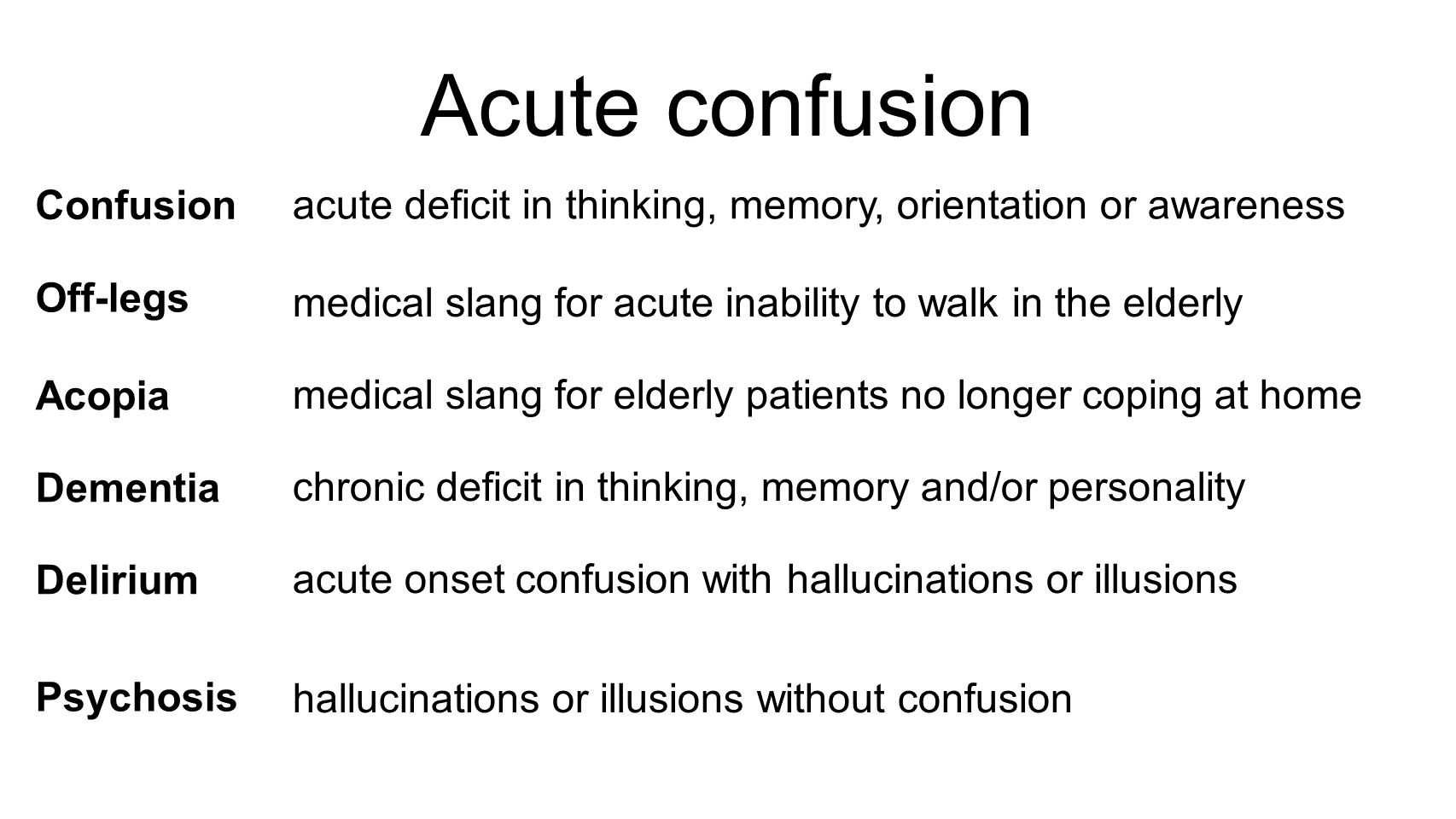 Acute confusion Confusion Off-legs Acopia Dementia Delirium Psychosis acute deficit in thinking, memory, orientation or awareness medical slang for acute inability to walk in the elderly medical slang for elderly patients no longer coping at home chronic deficit in thinking, memory and/or personality acute onset confusion with hallucinations or illusions hallucinations or illusions without confusion