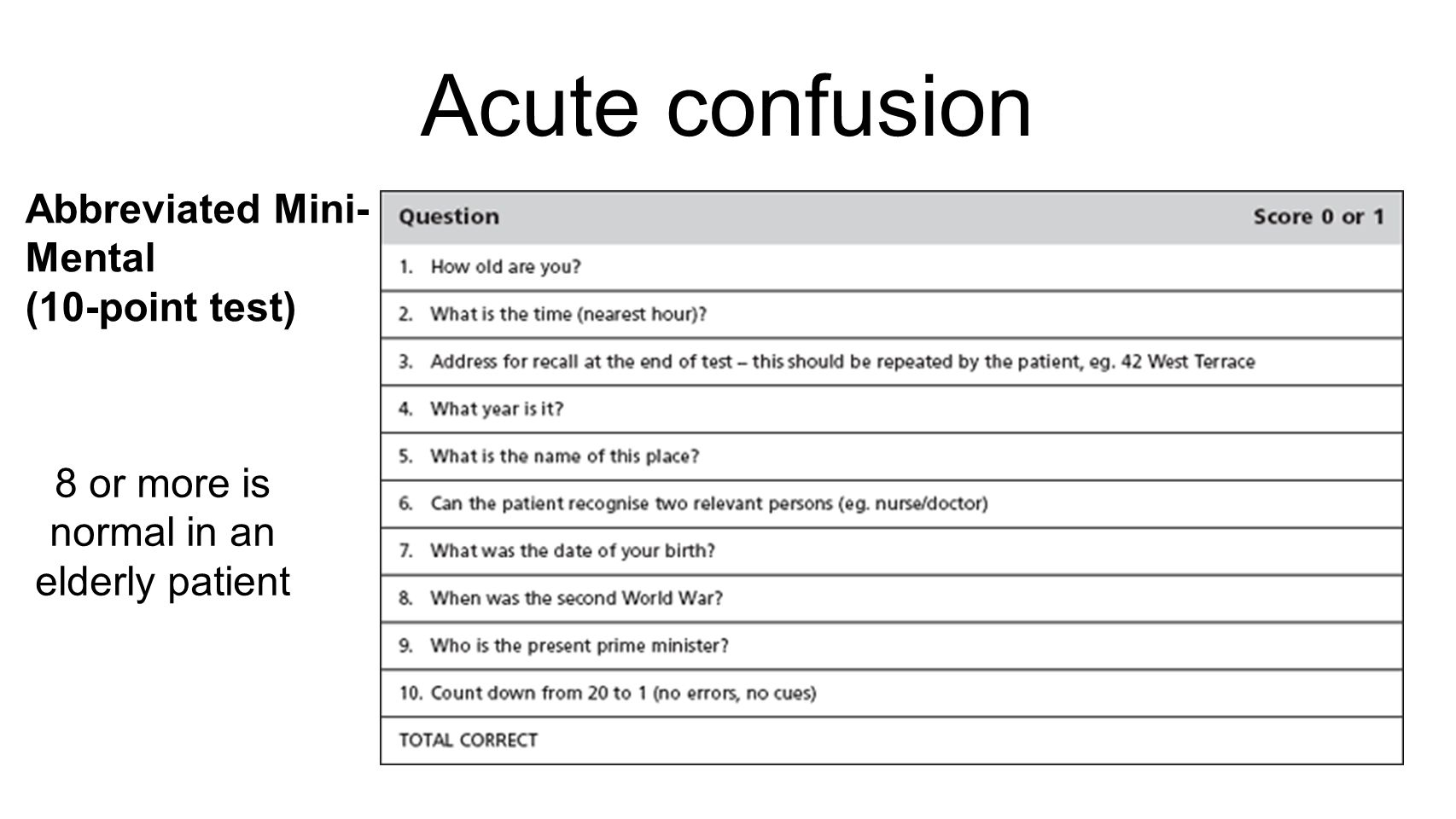 Acute confusion Abbreviated Mini- Mental (10-point test) 8 or more is normal in an elderly patient