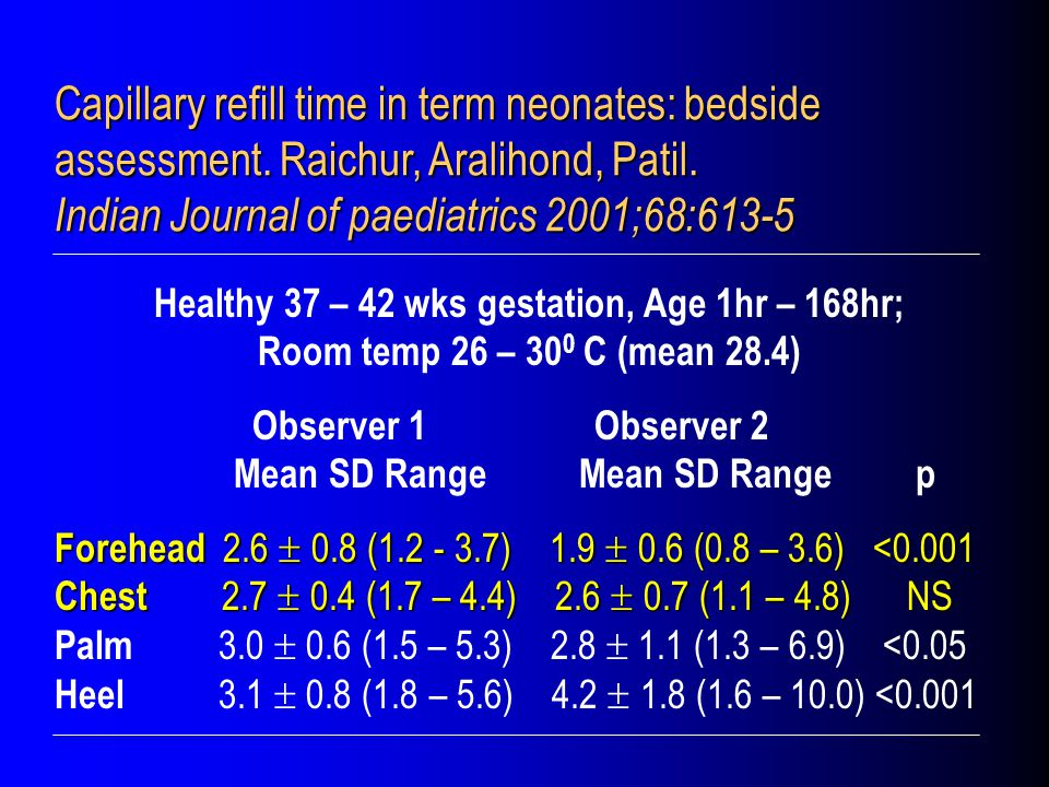 Capillary refill time in term neonates: bedside assessment.
