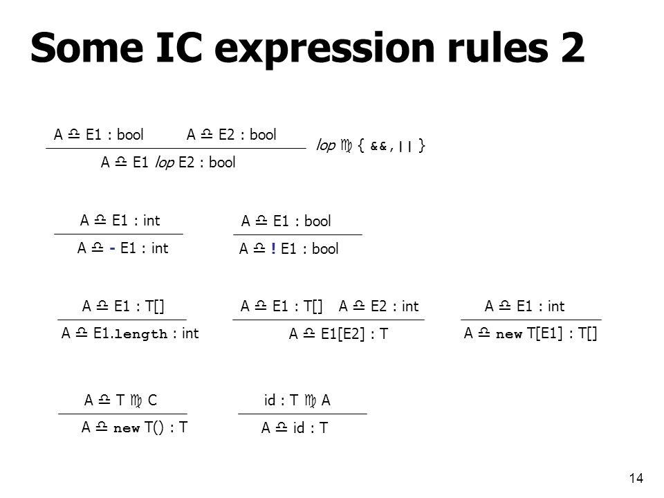 14 Some IC expression rules 2 A  E1 : boolA  E2 : bool A  E1 lop E2 : bool lop  { &&,|| } A  E1 : int A  - E1 : int A  E1 : bool A  .