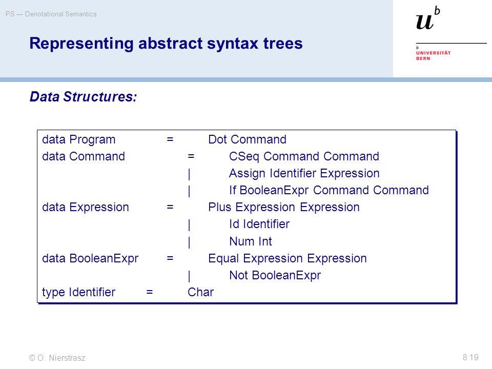 © O. Nierstrasz PS — Denotational Semantics 8.19 Representing abstract syntax trees Data Structures: data Program=Dot Command data Command=CSeq Comman