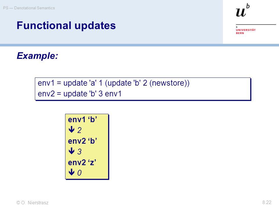 © O. Nierstrasz PS — Denotational Semantics 8.22 Functional updates Example: env1 = update 'a' 1 (update 'b' 2 (newstore)) env2 = update 'b' 3 env1 en