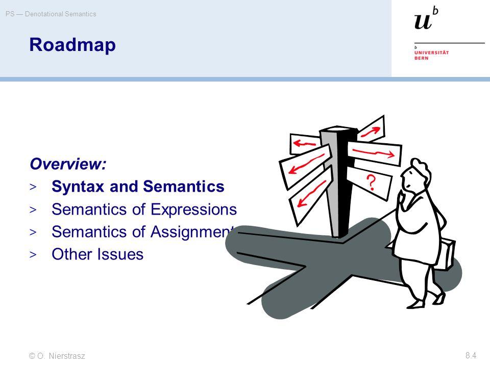 © O. Nierstrasz PS — Denotational Semantics 8.4 Roadmap Overview:  Syntax and Semantics  Semantics of Expressions  Semantics of Assignment  Other
