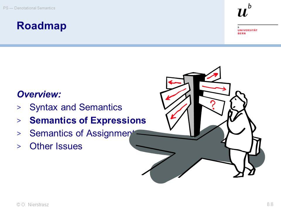 © O. Nierstrasz PS — Denotational Semantics 8.8 Roadmap Overview:  Syntax and Semantics  Semantics of Expressions  Semantics of Assignment  Other
