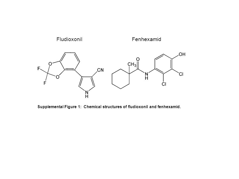 Supplemental Figure 1: Chemical structures of fludioxonil and fenhexamid. FludioxonilFenhexamid