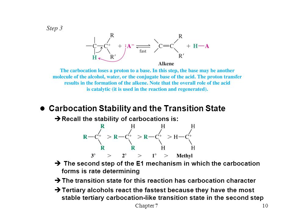 Chapter 711 A Mechanism for Dehydration of Primary Alcohols: An E2 Reaction  Primary alcohols cannot undergo E1 dehydration because of the instability of the carbocation-like transition state in the 2nd step  In the E2 dehydration the first step is again protonation of the hydroxyl to yield the good leaving group water