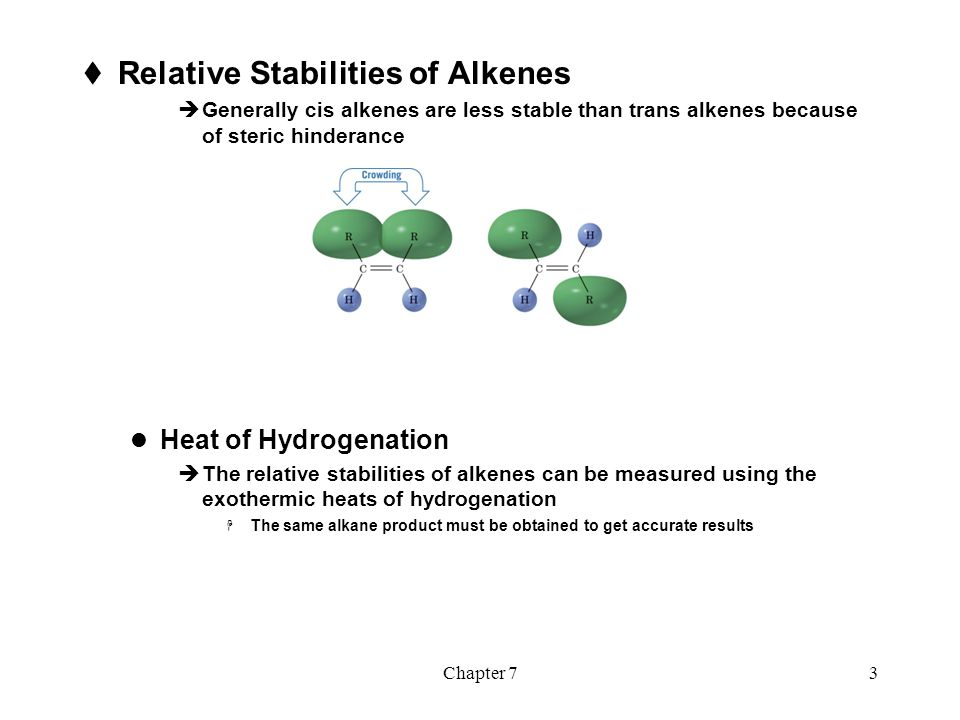 Chapter 74  Heats of hydrogenation of three butene isomers: Overall Relative Stabilities of Alkenes  The greater the number of attached alkyl groups (i.e.