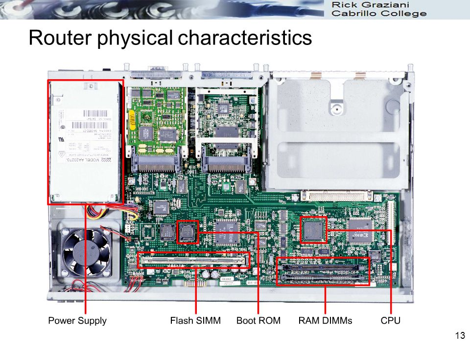 13 Router physical characteristics