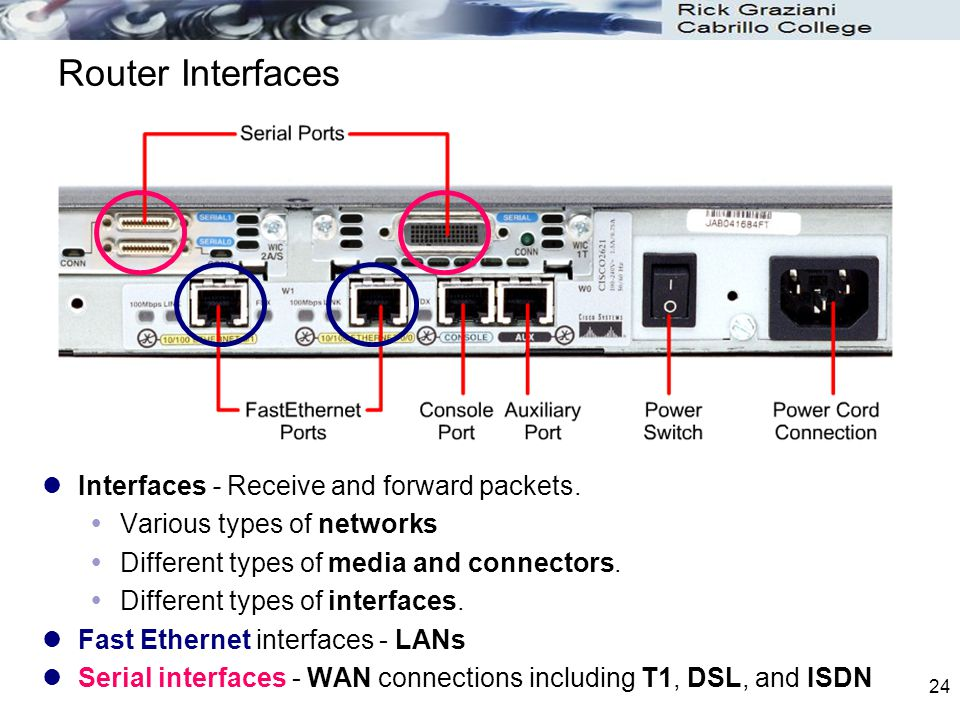 24 Router Interfaces Interfaces - Receive and forward packets.  Various types of networks  Different types of media and connectors.  Different type