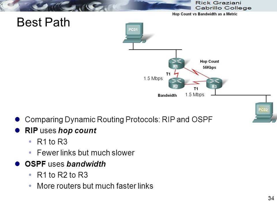 34 Best Path 1.5 Mbps Comparing Dynamic Routing Protocols: RIP and OSPF RIP uses hop count  R1 to R3  Fewer links but much slower OSPF uses bandwidt