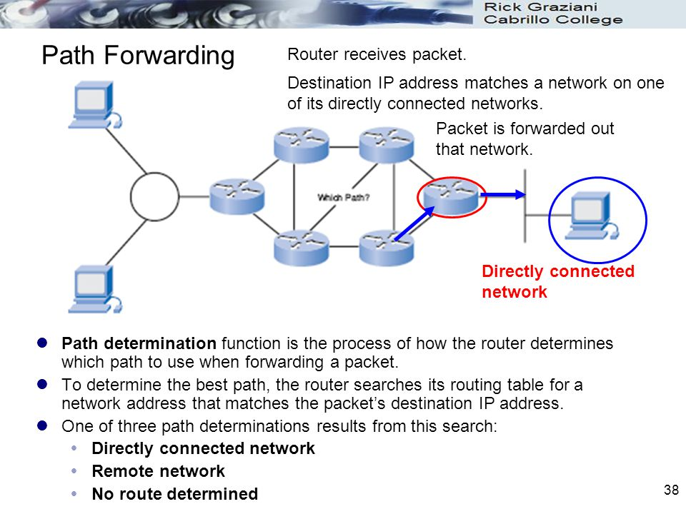 38 Path Forwarding Path determination function is the process of how the router determines which path to use when forwarding a packet. To determine th