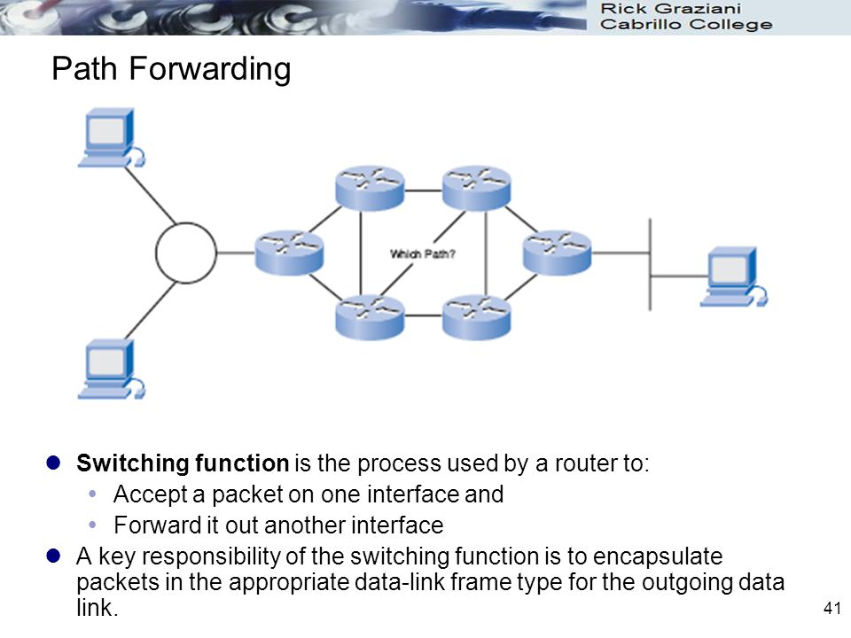 41 Path Forwarding Switching function is the process used by a router to:  Accept a packet on one interface and  Forward it out another interface A
