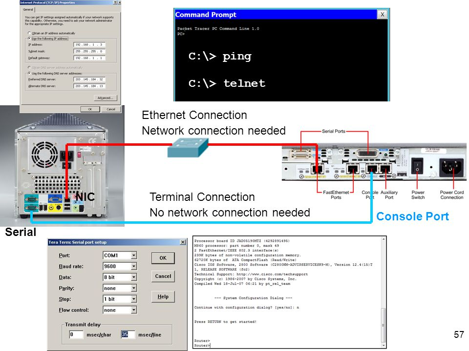 57 Terminal Connection No network connection needed Console Port C:\> telnet C:\> ping Ethernet Connection Network connection needed Serial NIC