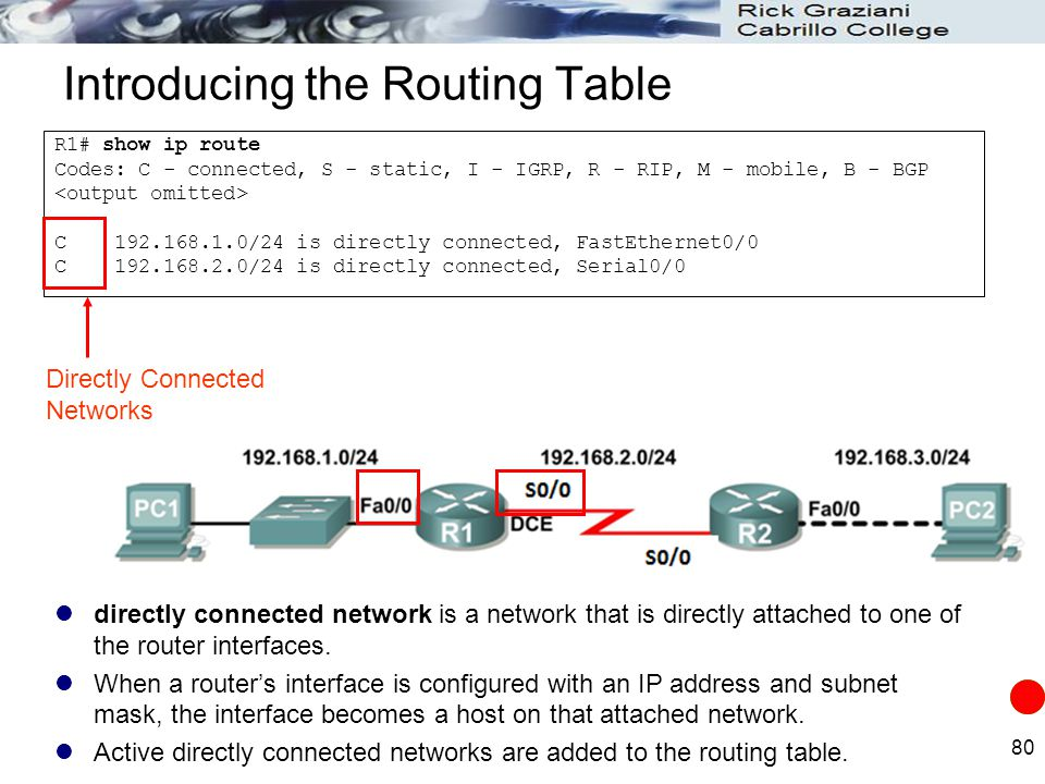 80 Introducing the Routing Table directly connected network is a network that is directly attached to one of the router interfaces. When a router's in