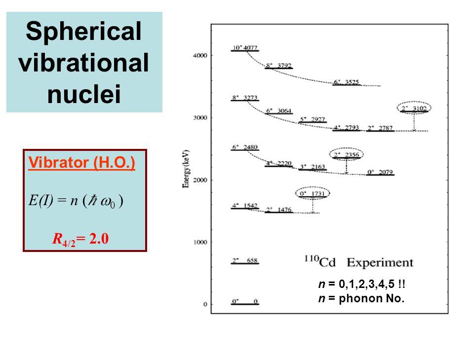 Vibrator (H.O.) E(I) = n (   0 ) R 4/2 = 2.0 Spherical vibrational nuclei n = 0,1,2,3,4,5 !.