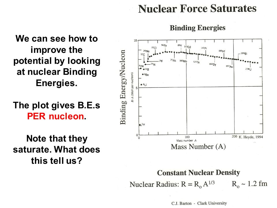 We can see how to improve the potential by looking at nuclear Binding Energies. The plot gives B.E.s PER nucleon. Note that they saturate. What does t