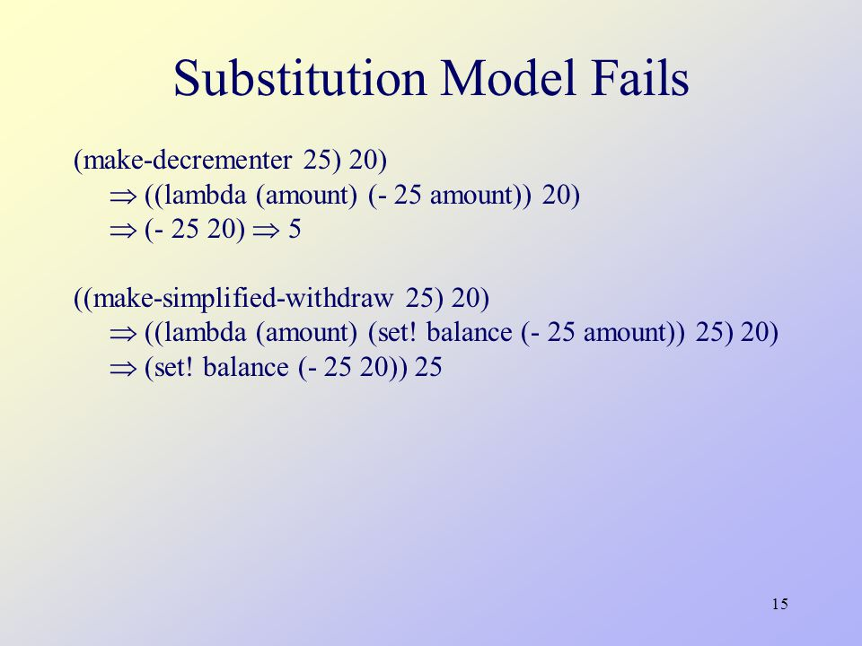 Substitution Model Fails (make-decrementer 25) 20)  ((lambda (amount) (- 25 amount)) 20)  (- 25 20)  5 ((make-simplified-withdraw 25) 20)  ((lambda (amount) (set.