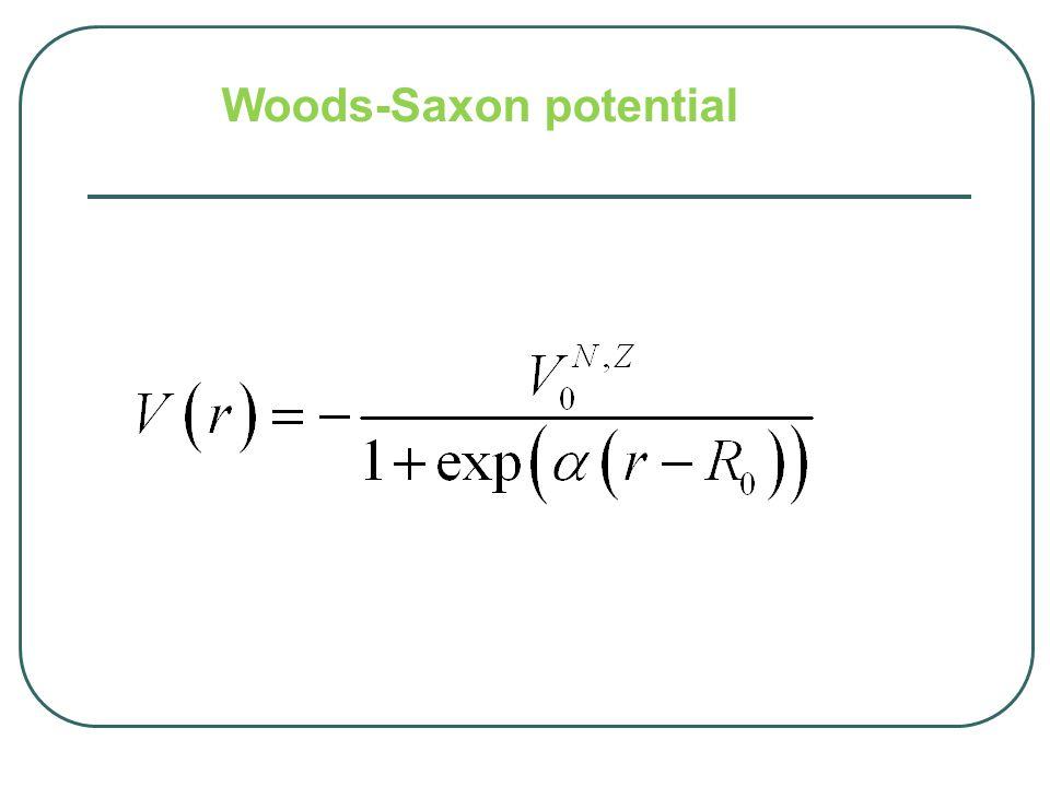 Woods-Saxon potential