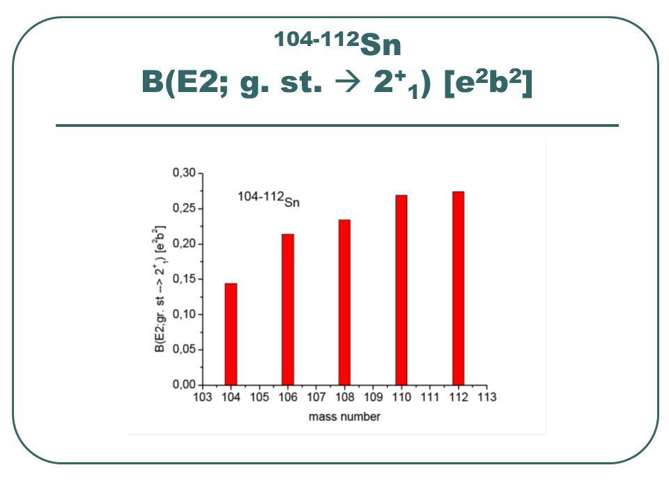 104-112 Sn B(E2; g. st.  2 + 1 ) [e 2 b 2 ]