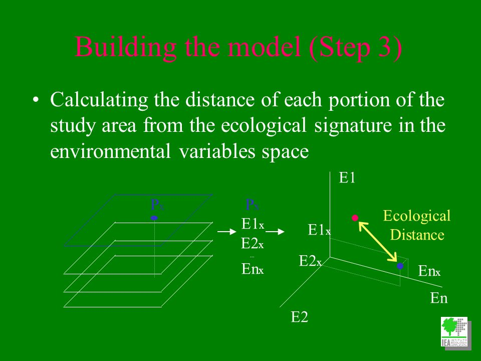 Building the model (Step 3) Calculating the distance of each portion of the study area from the ecological signature in the environmental variables space PxPx E1 En E2 E2 x E1 x En x P x E1 x E2 x...