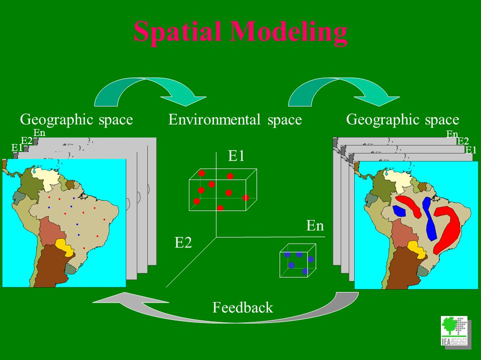 Under which assumptions.Species distribution is influenced by available environmental data (e.g.