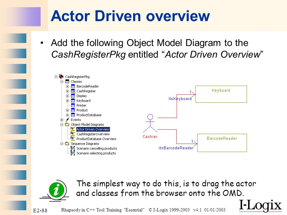 Rhapsody in C++ Tool Training Essential © I-Logix 1999-2003 v4.1 01/01/2003 E2-87 Automating the tests We can check that our model is correct by manually injecting events and observing the animated diagrams.