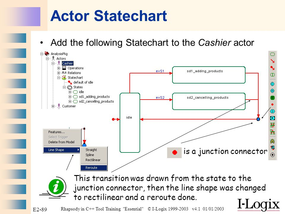 Rhapsody in C++ Tool Training Essential © I-Logix 1999-2003 v4.1 01/01/2003 E2-88 Actor Driven overview Add the following Object Model Diagram to the CashRegisterPkg entitled Actor Driven Overview The simplest way to do this, is to drag the actor and classes from the browser onto the OMD.