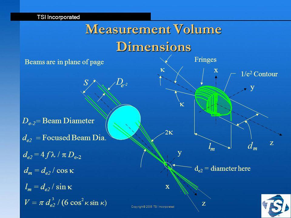 TSI Incorporated Copyright© 2005 TSI Incorporated Measurement Volume Dimensions  Beam Diameter D e-2 l m = d e2 / sin   S z x y   z x 1/e 2 C