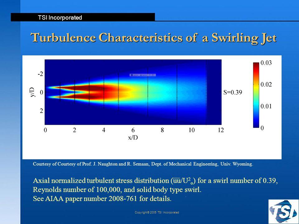 TSI Incorporated Copyright© 2005 TSI Incorporated Turbulence Characteristics of a Swirling Jet Axial normalized turbulent stress distribution (uu/U 2