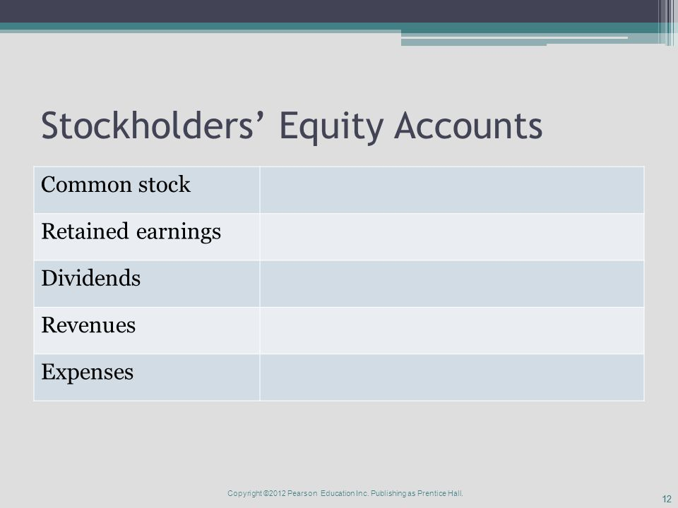 12 Stockholders' Equity Accounts Common stock Retained earnings Dividends Revenues Expenses Copyright ©2012 Pearson Education Inc.
