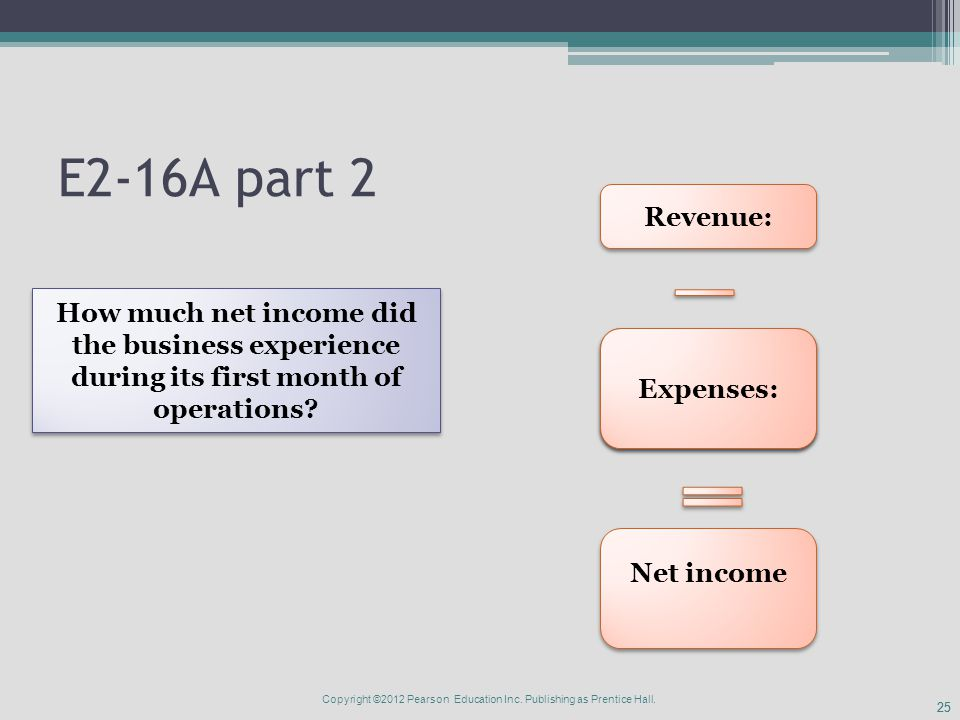 25 E2-16A part 2 How much net income did the business experience during its first month of operations.