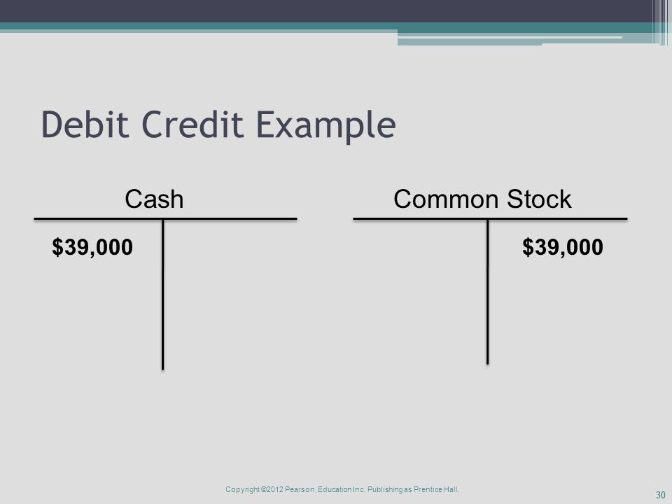 30 Debit Credit Example CashCommon Stock $39,000 Copyright ©2012 Pearson Education Inc.