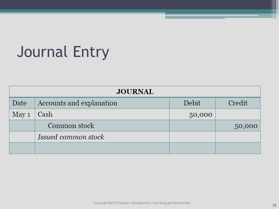 36 Journal Entry JOURNAL DateAccounts and explanationDebitCredit May 1Cash50,000 Common stock50,000 Issued common stock Copyright ©2012 Pearson Education Inc.