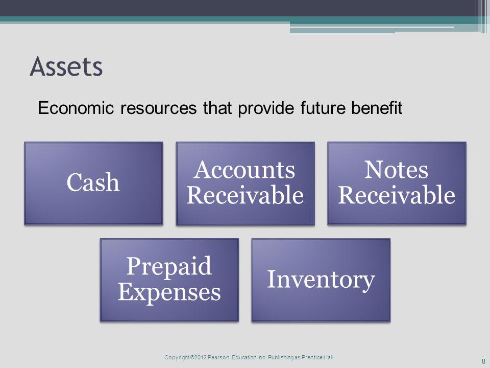 88 Assets Cash Accounts Receivable Notes Receivable Prepaid Expenses Inventory Economic resources that provide future benefit Copyright ©2012 Pearson Education Inc.