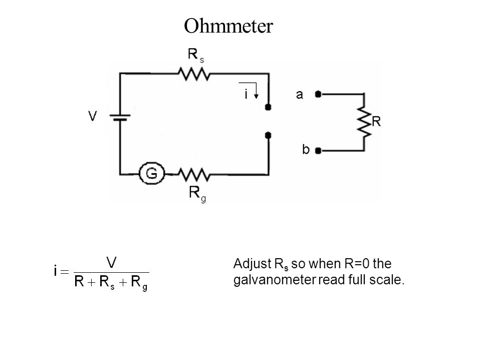 Ohmmeter Adjust R s so when R=0 the galvanometer read full scale.